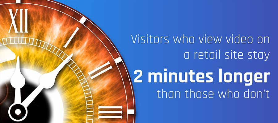 Visitors who watch video stay on websites 2 minutes longer